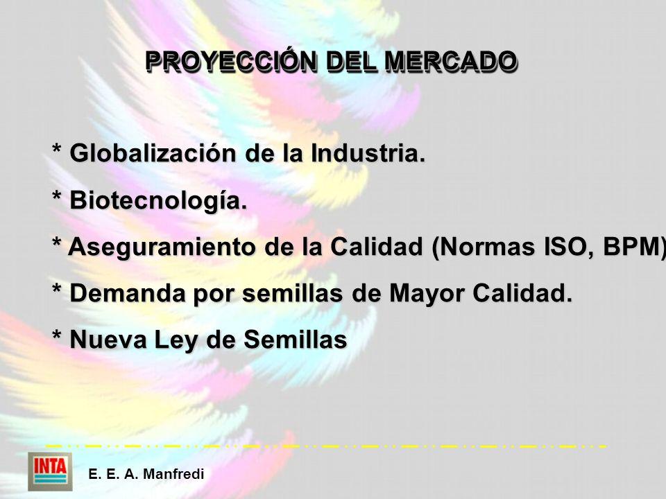 E. E. A. Manfredi PROYECCIÓN DEL MERCADO Globalización de la Industria.