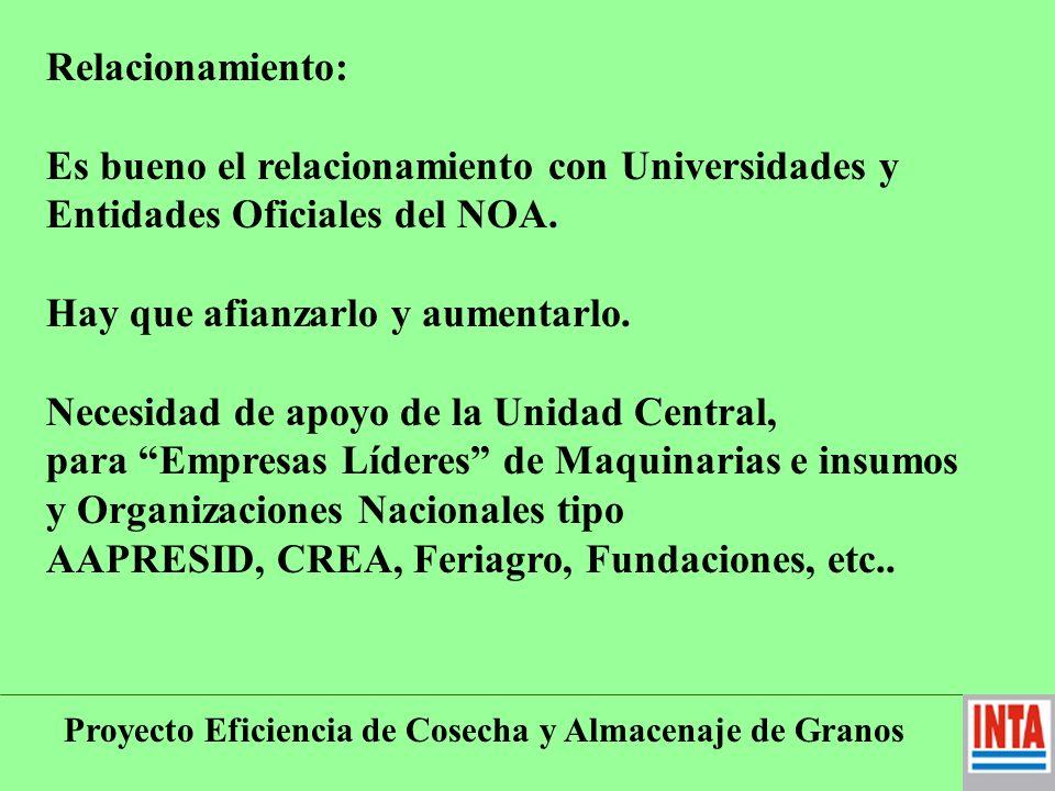 Proyecto Eficiencia de Cosecha y Almacenaje de Granos F.- Propuesta de transferencia de tecnología para el 2005.