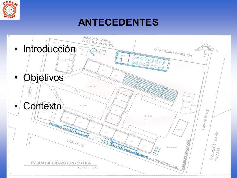 ANTECEDENTES Introducción Objetivos Contexto