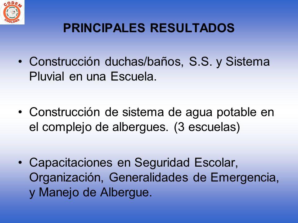 PRINCIPALES RESULTADOS Construcción duchas/baños, S.S. y Sistema Pluvial en una Escuela. Construcción de sistema de agua potable en el complejo de alb