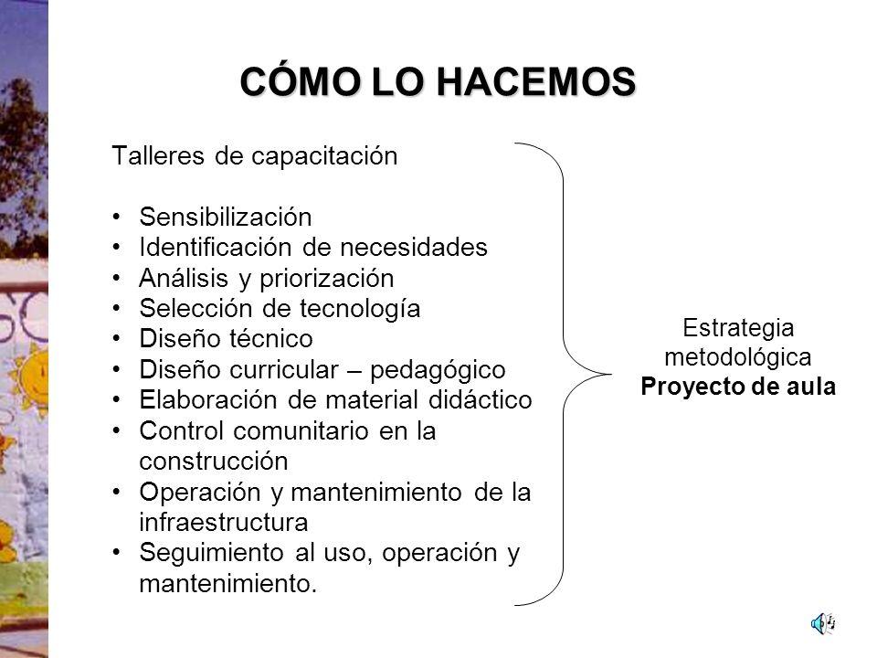 Resumen de la experiencia Ecuador Venezuela Brasil Perú 17.000 estudiantes 425 docentes 183 Instituciones educativas.