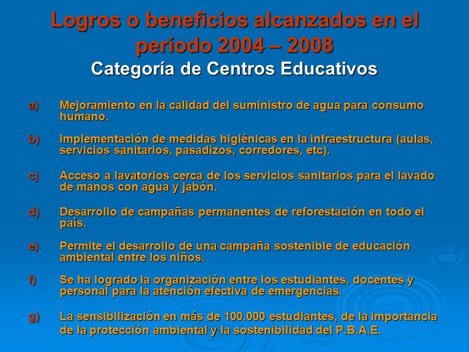 Logros o beneficios alcanzados en el período 2004 – 2008 Categoría de Centros Educativos a)Mejoramiento en la calidad del suministro de agua para cons