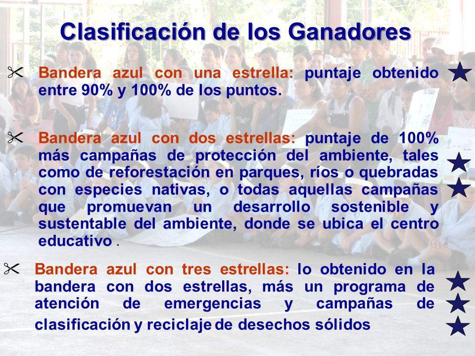 Clasificación de los Ganadores Bandera azul con una estrella: puntaje obtenido entre 90% y 100% de los puntos. Bandera azul con dos estrellas: puntaje