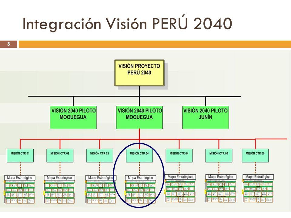 Integración Visión PERÚ 2040 Rubén Gómez Sánchez S. Director Proyecto PERÚ 2040 Rev. 01, 28/12/10 3