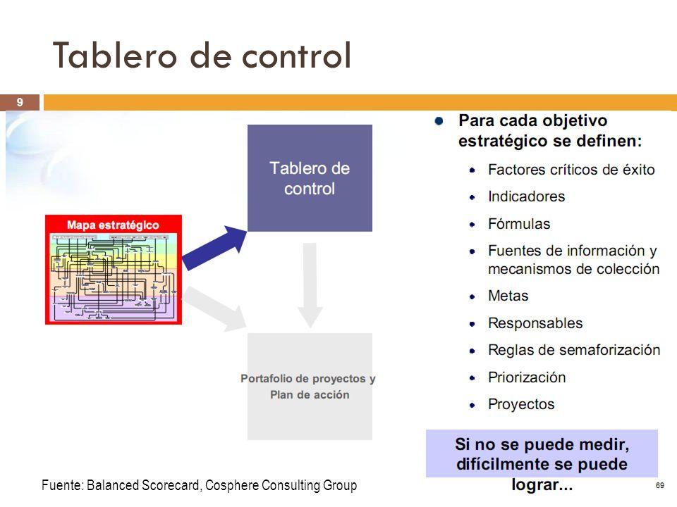 Tablero de control Rubén Gómez Sánchez S. Director Proyecto PERÚ 2040 Rev. 01, 28/12/10 9 Fuente: Balanced Scorecard, Cosphere Consulting Group