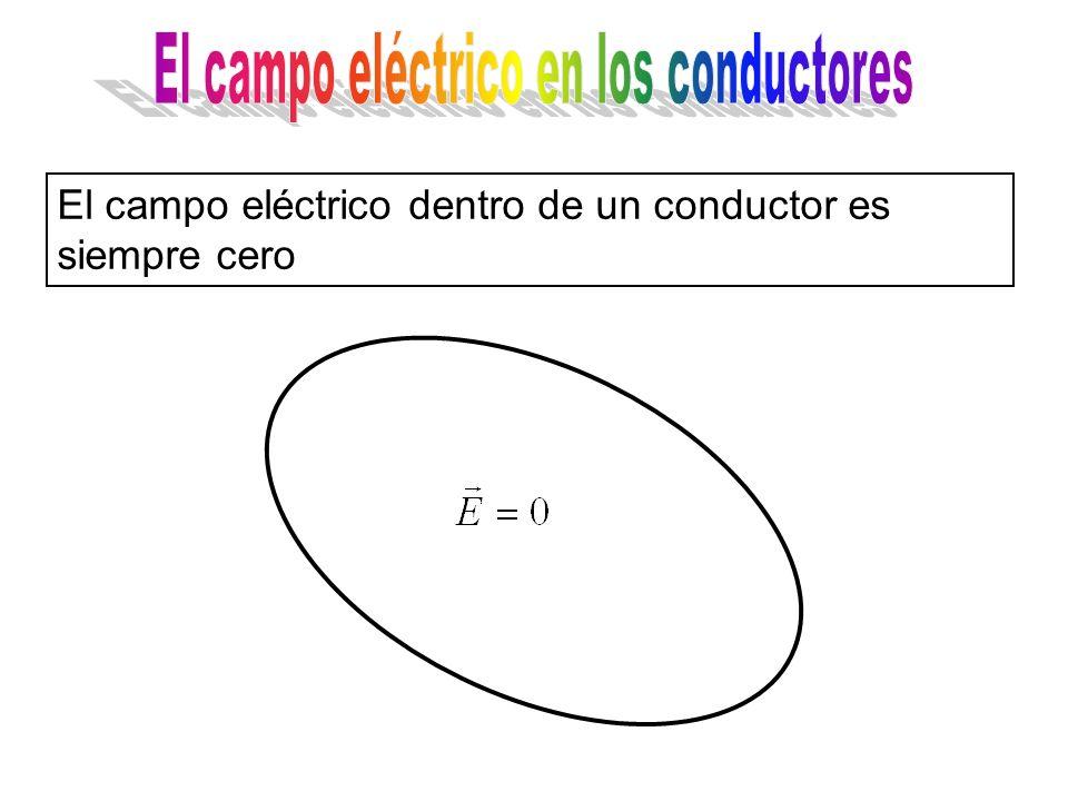 El campo eléctrico dentro de un conductor es siempre cero