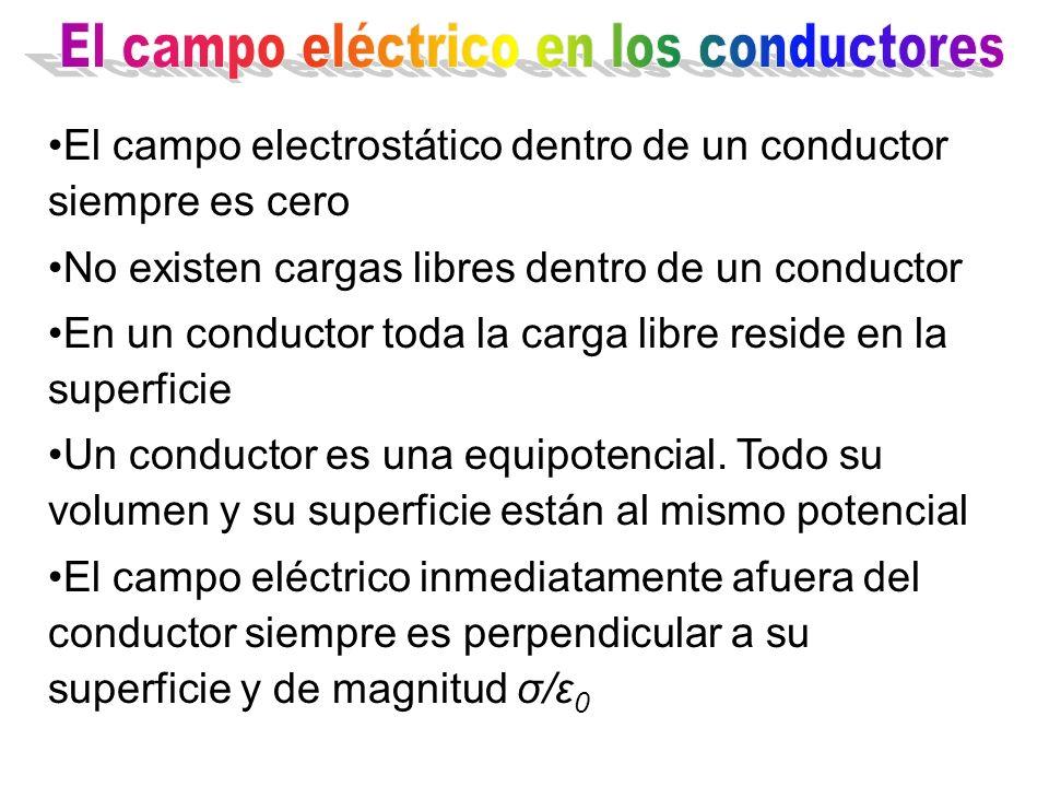 El campo electrostático dentro de un conductor siempre es cero No existen cargas libres dentro de un conductor En un conductor toda la carga libre reside en la superficie Un conductor es una equipotencial.