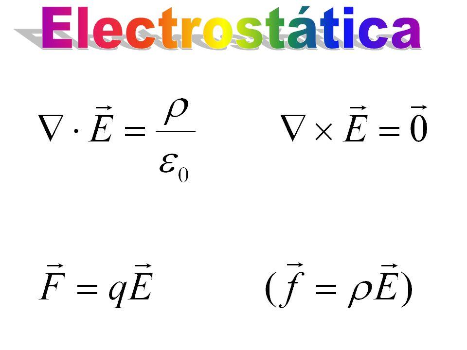 El flujo de campo eléctrico a través de una superficie cerrada es igual a la carga total neta encerrada en la superficie entre ε 0
