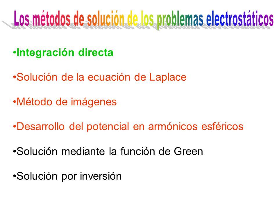 Integración directa Solución de la ecuación de Laplace Método de imágenes Desarrollo del potencial en armónicos esféricos Solución mediante la función de Green Solución por inversión