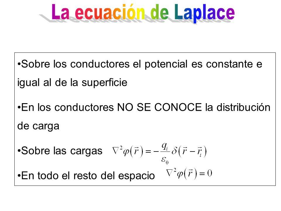 Sobre los conductores el potencial es constante e igual al de la superficie En los conductores NO SE CONOCE la distribución de carga Sobre las cargas En todo el resto del espacio