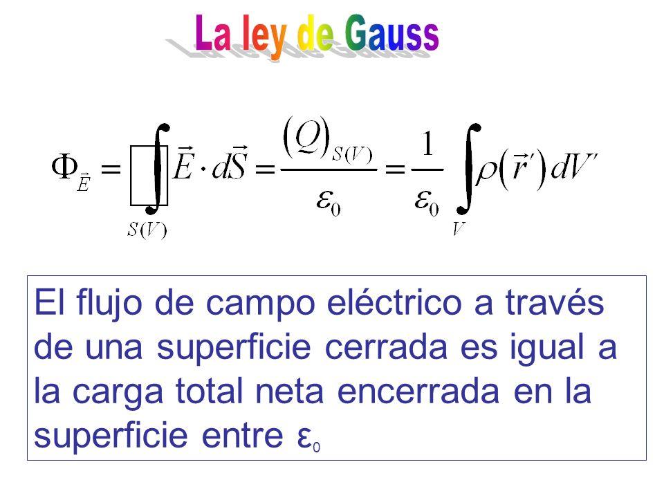 Aplicando la ley de Gauss a la superficie roja (una que este justo debajo de la superficie del conductor, tenemos Ya que el campo eléctrico dentro del conductor es estrictamente cero.