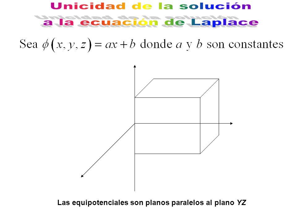 Las equipotenciales son planos paralelos al plano YZ