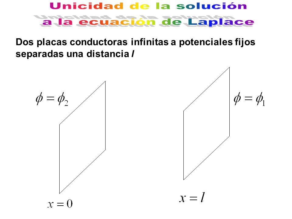 Dos placas conductoras infinitas a potenciales fijos separadas una distancia l