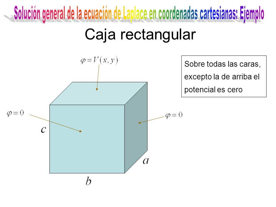 Caja rectangular Sobre todas las caras, excepto la de arriba el potencial es cero