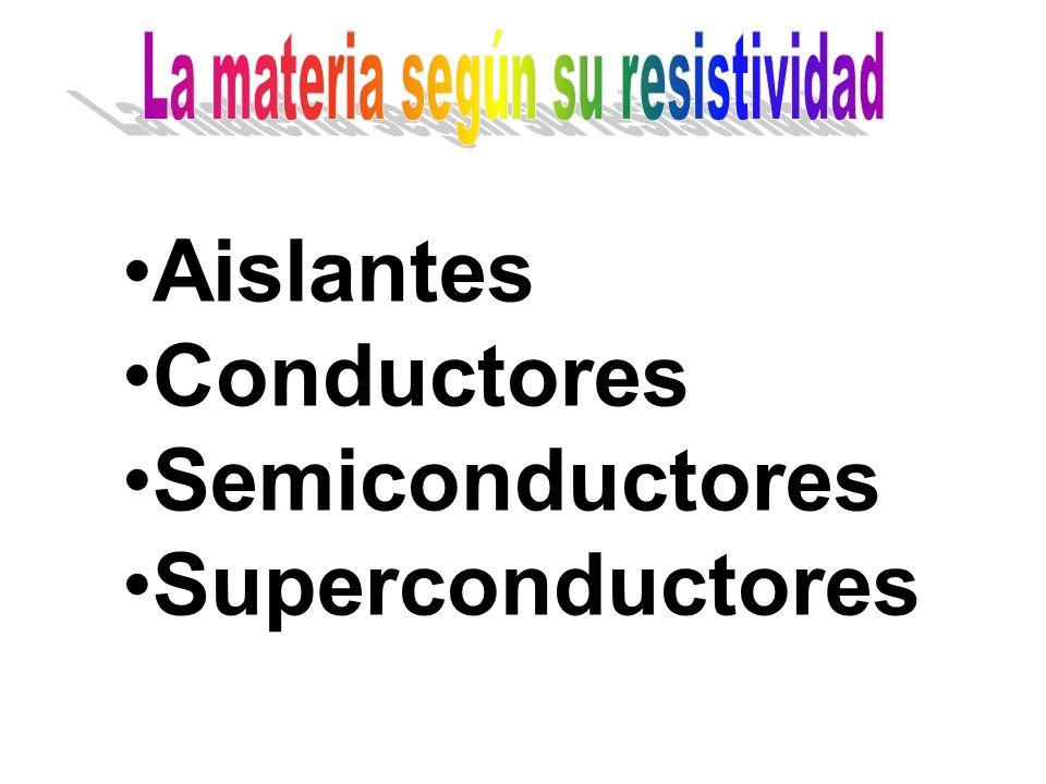 Aislantes Conductores Semiconductores Superconductores