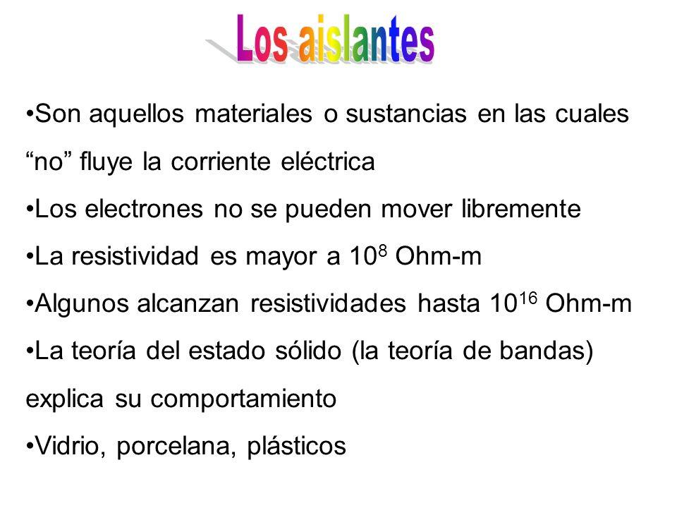 Son aquellos materiales o sustancias en las cuales no fluye la corriente eléctrica Los electrones no se pueden mover libremente La resistividad es mayor a 10 8 Ohm-m Algunos alcanzan resistividades hasta 10 16 Ohm-m La teoría del estado sólido (la teoría de bandas) explica su comportamiento Vidrio, porcelana, plásticos