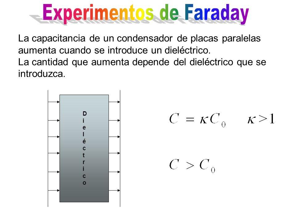 La capacitancia de un condensador de placas paralelas aumenta cuando se introduce un dieléctrico. La cantidad que aumenta depende del dieléctrico que