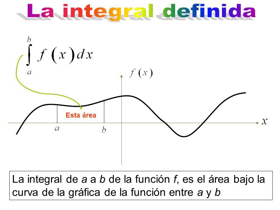 La integral de a a b de la función f, es el área bajo la curva de la gráfica de la función entre a y b