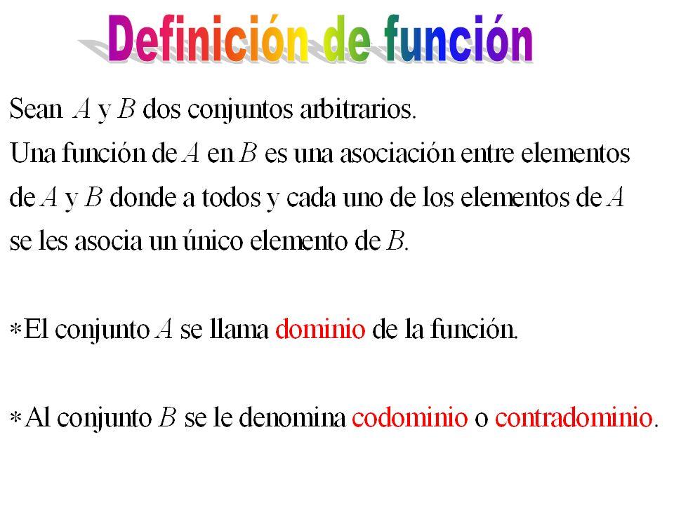 En todo el dominio, excepto en 0, el límite por la derecha y el límite por la izquierda son iguales.