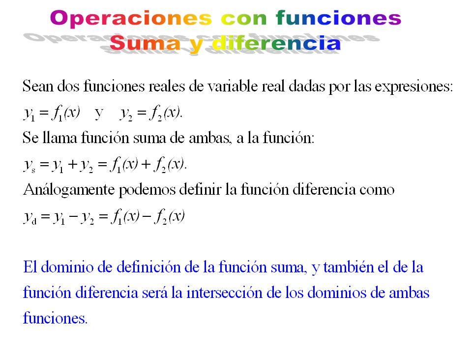 La derivada es cero, La función no cambia
