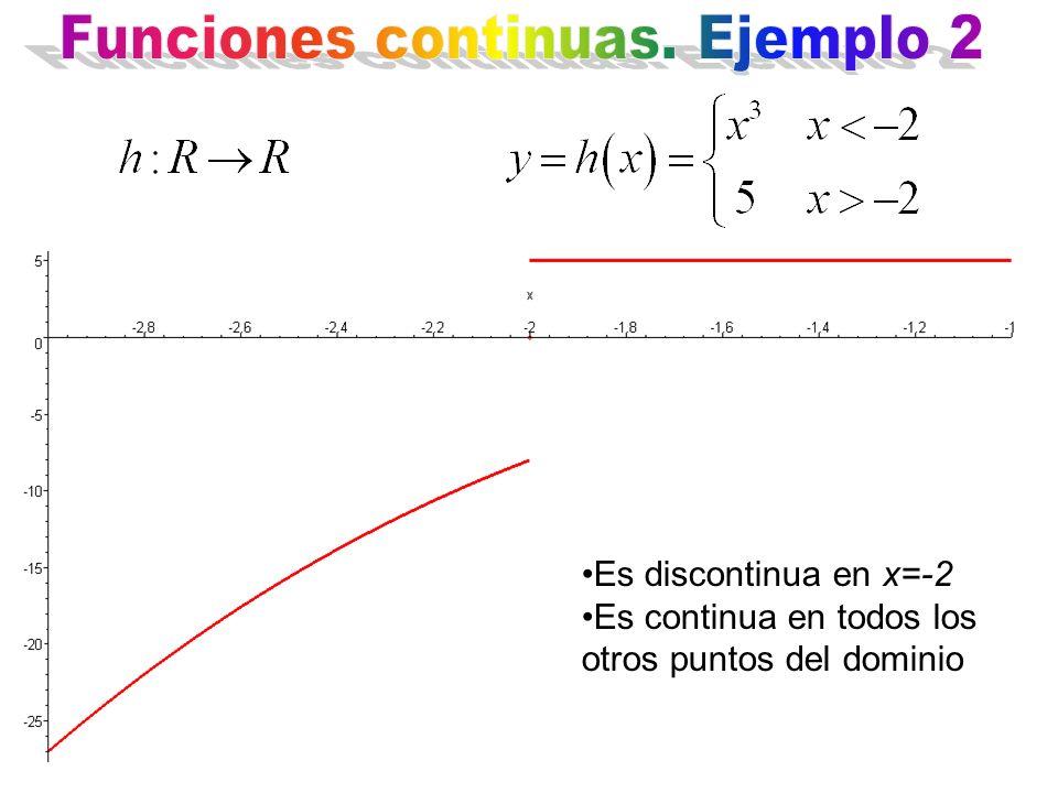 Es discontinua en x=-2 Es continua en todos los otros puntos del dominio