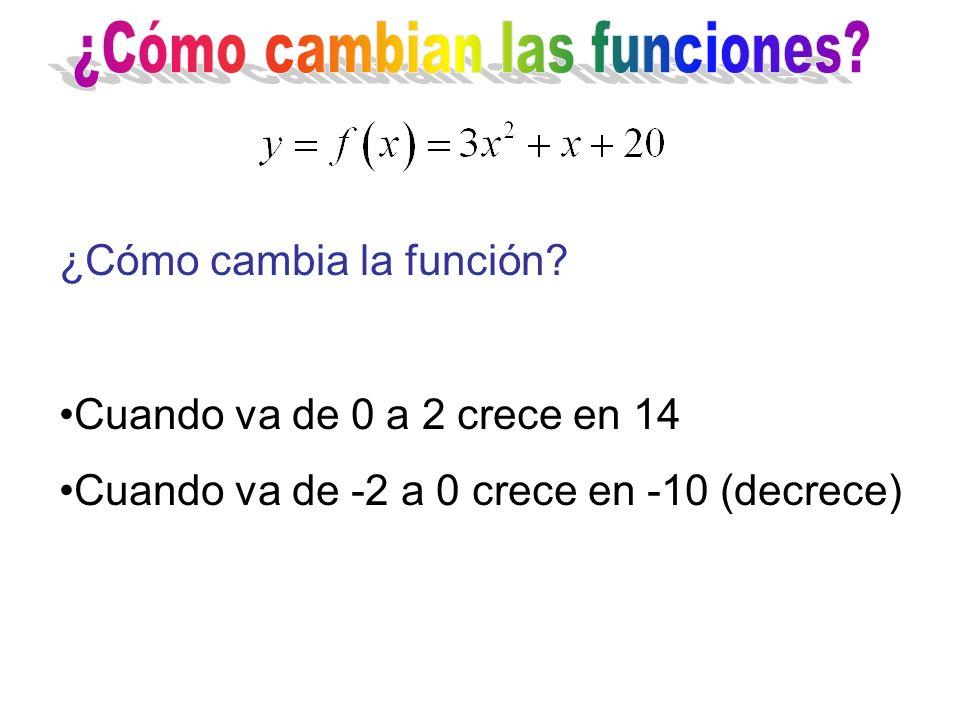 ¿Cómo cambia la función Cuando va de 0 a 2 crece en 14 Cuando va de -2 a 0 crece en -10 (decrece)