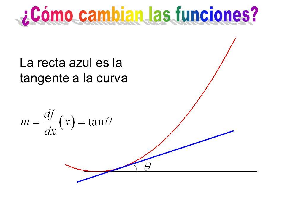 La recta azul es la tangente a la curva