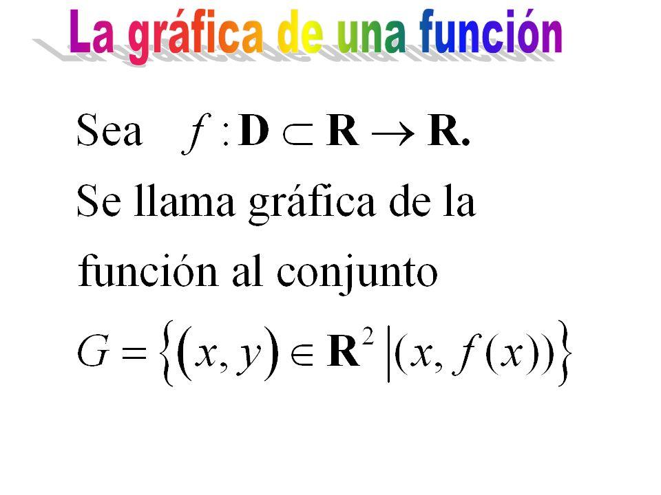 ¿Cómo cambia la función? Cuando va de 0 a 2 crece en 14 Cuando va de -2 a 0 crece en -10 (decrece)