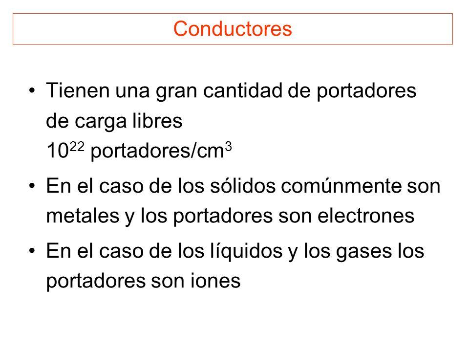 Conductores Tienen una gran cantidad de portadores de carga libres 10 22 portadores/cm 3 En el caso de los sólidos comúnmente son metales y los portadores son electrones En el caso de los líquidos y los gases los portadores son iones