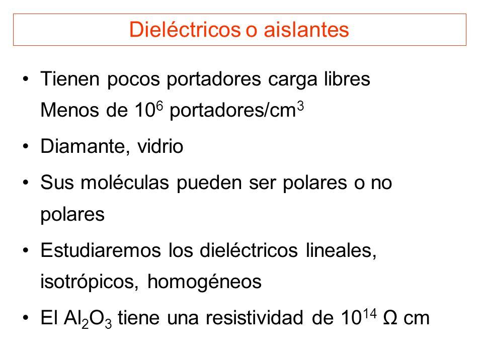 Dieléctricos o aislantes Tienen pocos portadores carga libres Menos de 10 6 portadores/cm 3 Diamante, vidrio Sus moléculas pueden ser polares o no polares Estudiaremos los dieléctricos lineales, isotrópicos, homogéneos El Al 2 O 3 tiene una resistividad de 10 14 Ω cm