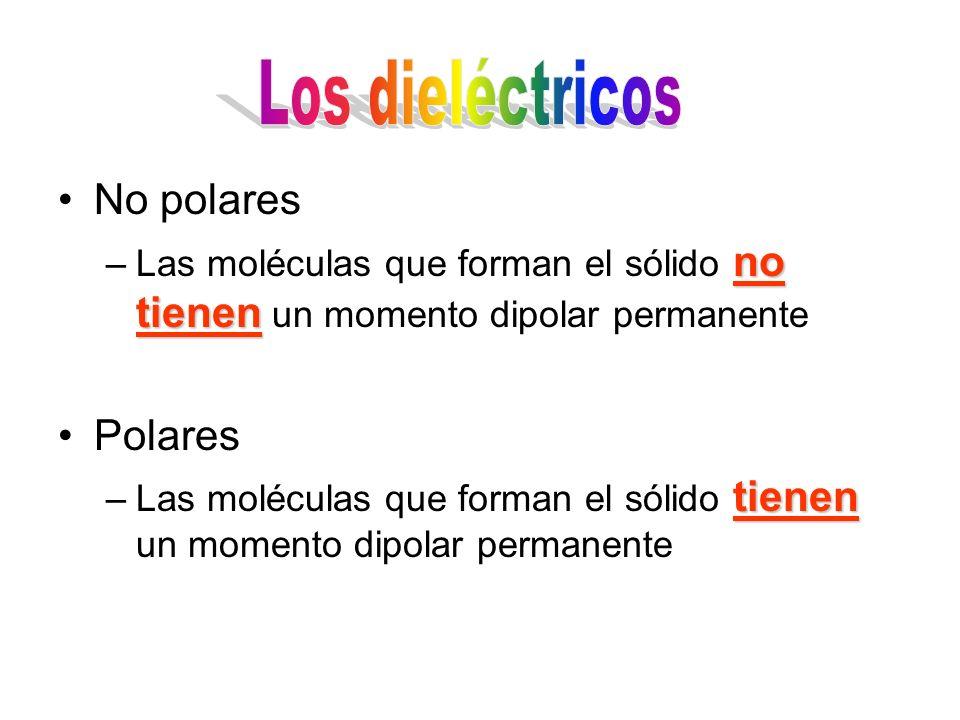 No polares no tienen –Las moléculas que forman el sólido no tienen un momento dipolar permanente Polares tienen –Las moléculas que forman el sólido tienen un momento dipolar permanente