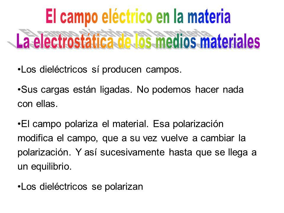 Los dieléctricos sí producen campos.Sus cargas están ligadas.