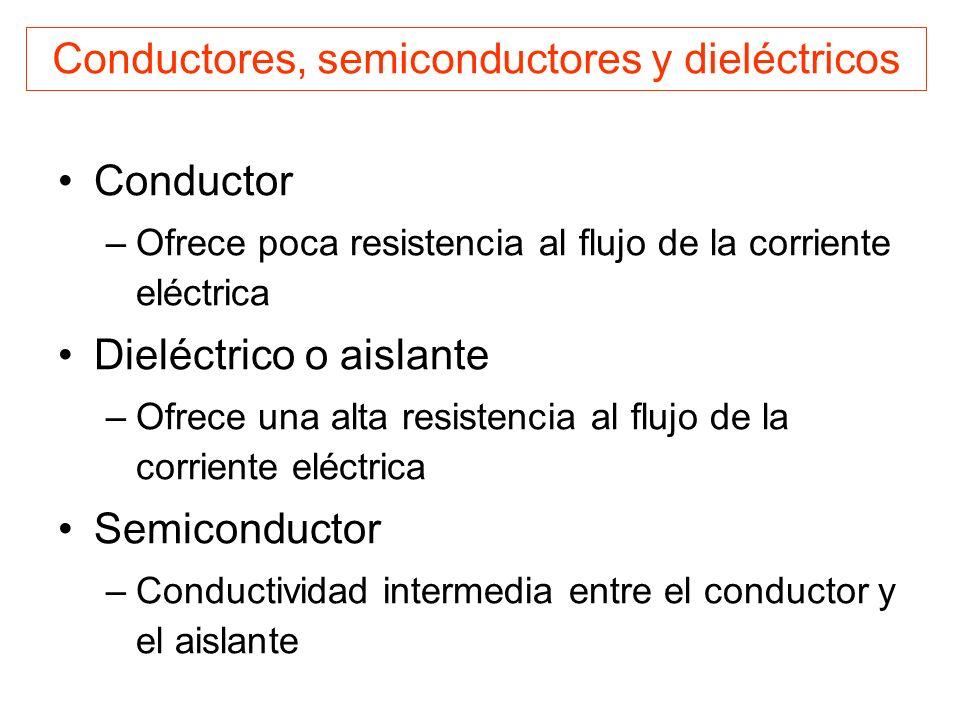 Conductores, semiconductores y dieléctricos Conductor –Ofrece poca resistencia al flujo de la corriente eléctrica Dieléctrico o aislante –Ofrece una alta resistencia al flujo de la corriente eléctrica Semiconductor –Conductividad intermedia entre el conductor y el aislante