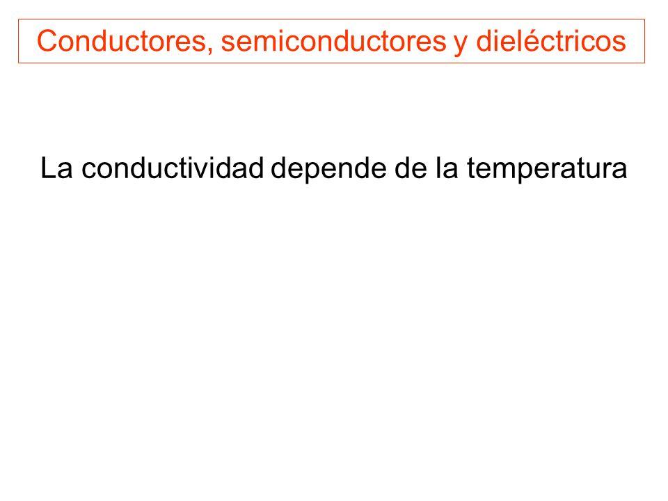 La conductividad depende de la temperatura