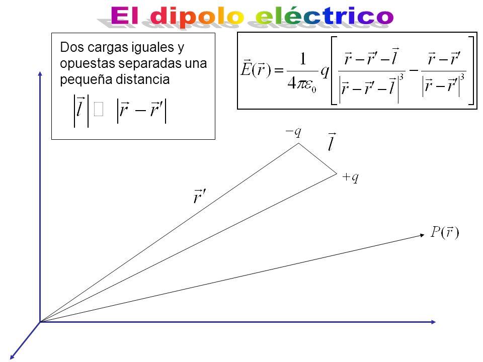 Dos cargas iguales y opuestas separadas una pequeña distancia