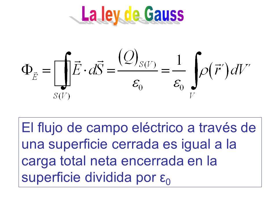 El flujo de campo eléctrico a través de una superficie cerrada es igual a la carga total neta encerrada en la superficie dividida por ε 0