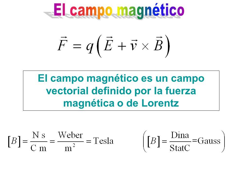 El campo magnético es un campo vectorial definido por la fuerza magnética o de Lorentz
