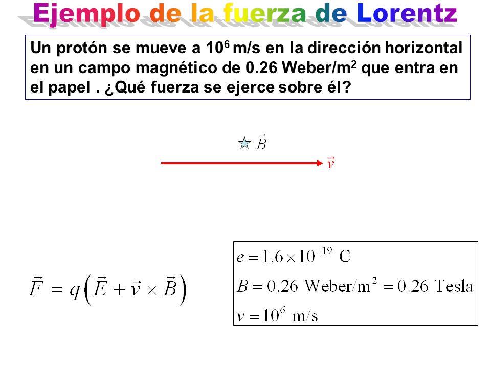 Un protón se mueve a 10 6 m/s en la dirección horizontal en un campo magnético de 0.26 Weber/m 2 que entra en el papel. ¿Qué fuerza se ejerce sobre él