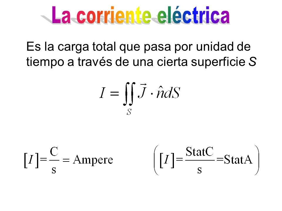 Es la carga total que pasa por unidad de tiempo a través de una cierta superficie S