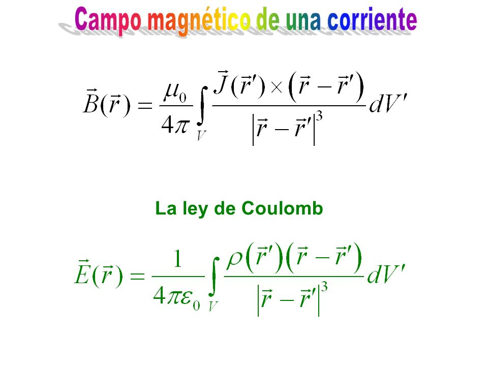 La ley de Coulomb
