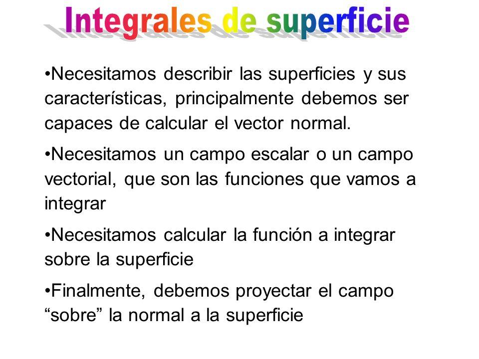 Necesitamos describir las superficies y sus características, principalmente debemos ser capaces de calcular el vector normal. Necesitamos un campo esc