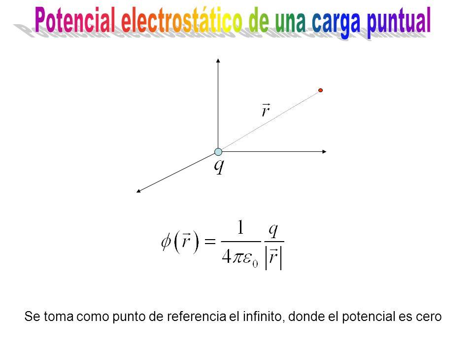 Se toma como punto de referencia el infinito, donde el potencial es cero