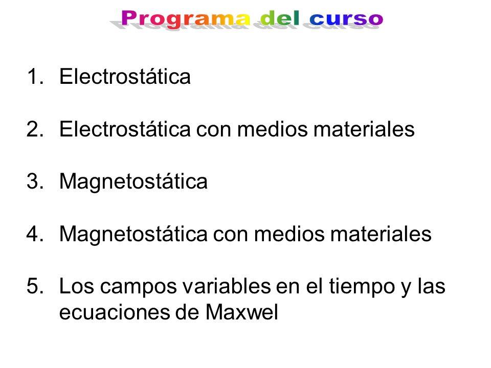 1.Electrostática 2.Electrostática con medios materiales 3.Magnetostática 4.Magnetostática con medios materiales 5.Los campos variables en el tiempo y
