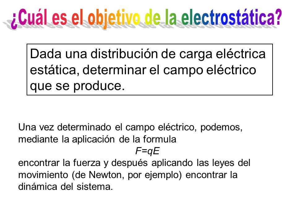 Dada una distribución de carga eléctrica estática, determinar el campo eléctrico que se produce. Una vez determinado el campo eléctrico, podemos, medi
