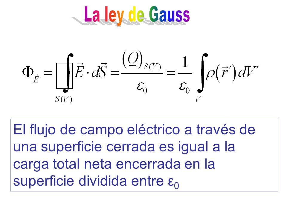 El flujo de campo eléctrico a través de una superficie cerrada es igual a la carga total neta encerrada en la superficie dividida entre ε 0