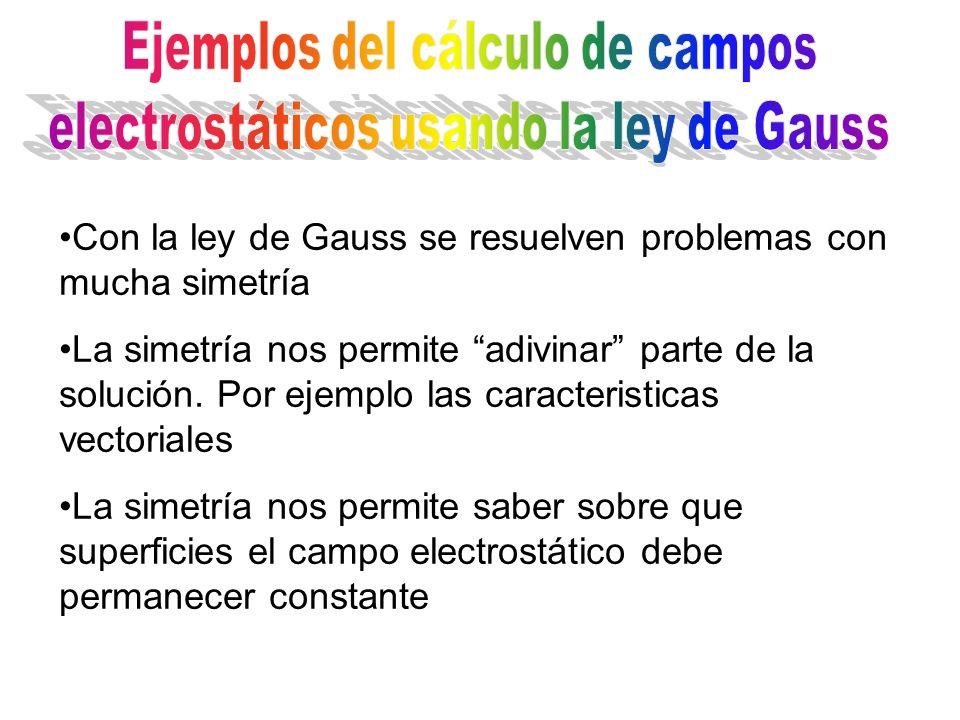 Con la ley de Gauss se resuelven problemas con mucha simetría La simetría nos permite adivinar parte de la solución. Por ejemplo las caracteristicas v