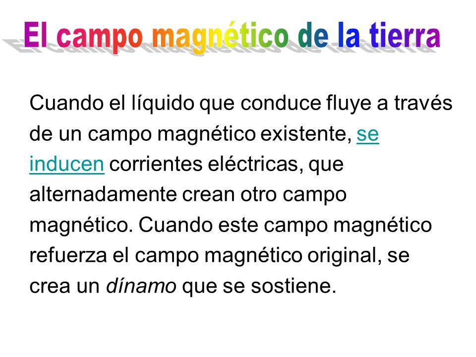 Cuando el líquido que conduce fluye a través de un campo magnético existente, se inducen corrientes eléctricas, que alternadamente crean otro campo ma