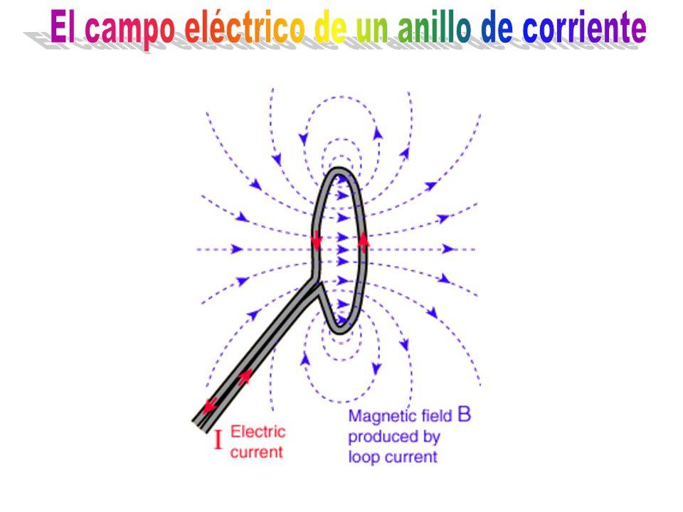 Nada se mueve, pero se hace variar el campo magnético. Campo magnético que varía con el tiempo
