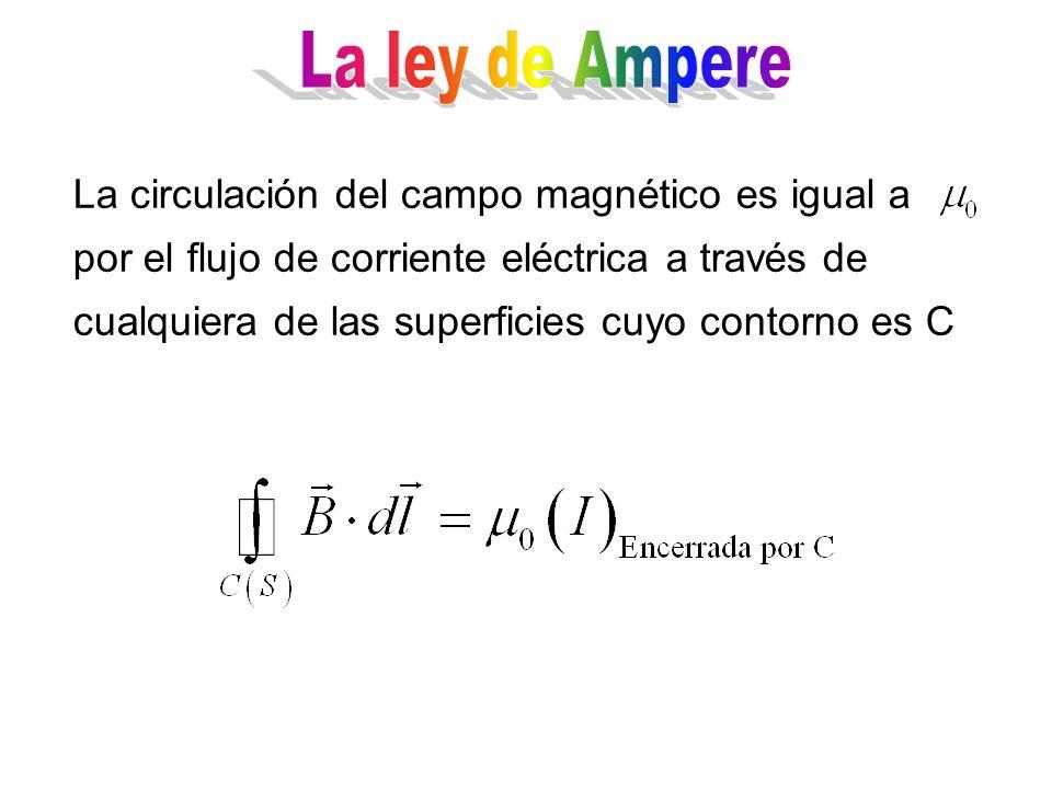 La circulación del campo magnético es igual a por el flujo de corriente eléctrica a través de cualquiera de las superficies cuyo contorno es C