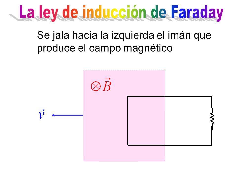 Se jala hacia la izquierda el imán que produce el campo magnético